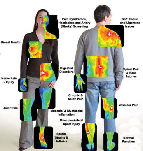 Men's-Image-Health-Studies